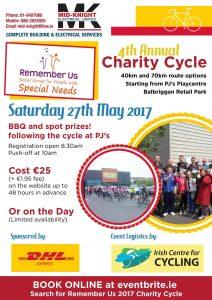 Charity Cycle 2019